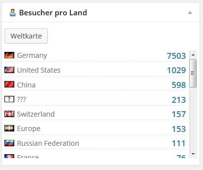 besucher_land