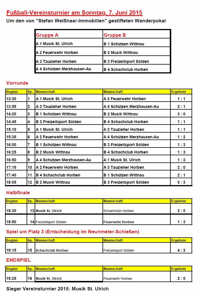 Vereinsturnier_2015_Ergebnisse